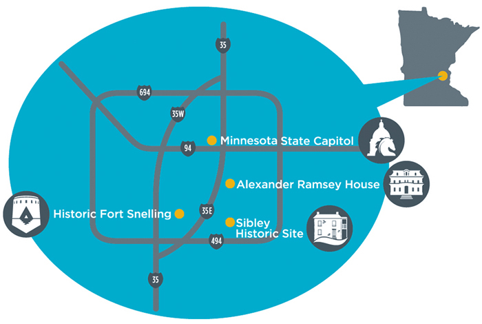 Metro loop: government field trip examples.