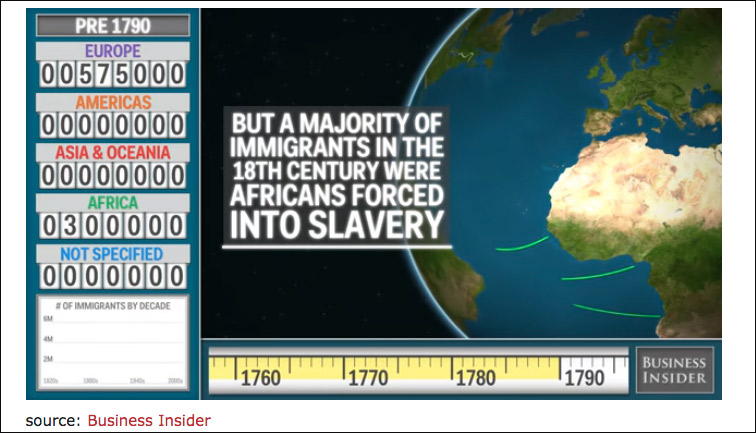 Screenshot of Animated Map Shows History of Immigration to the US