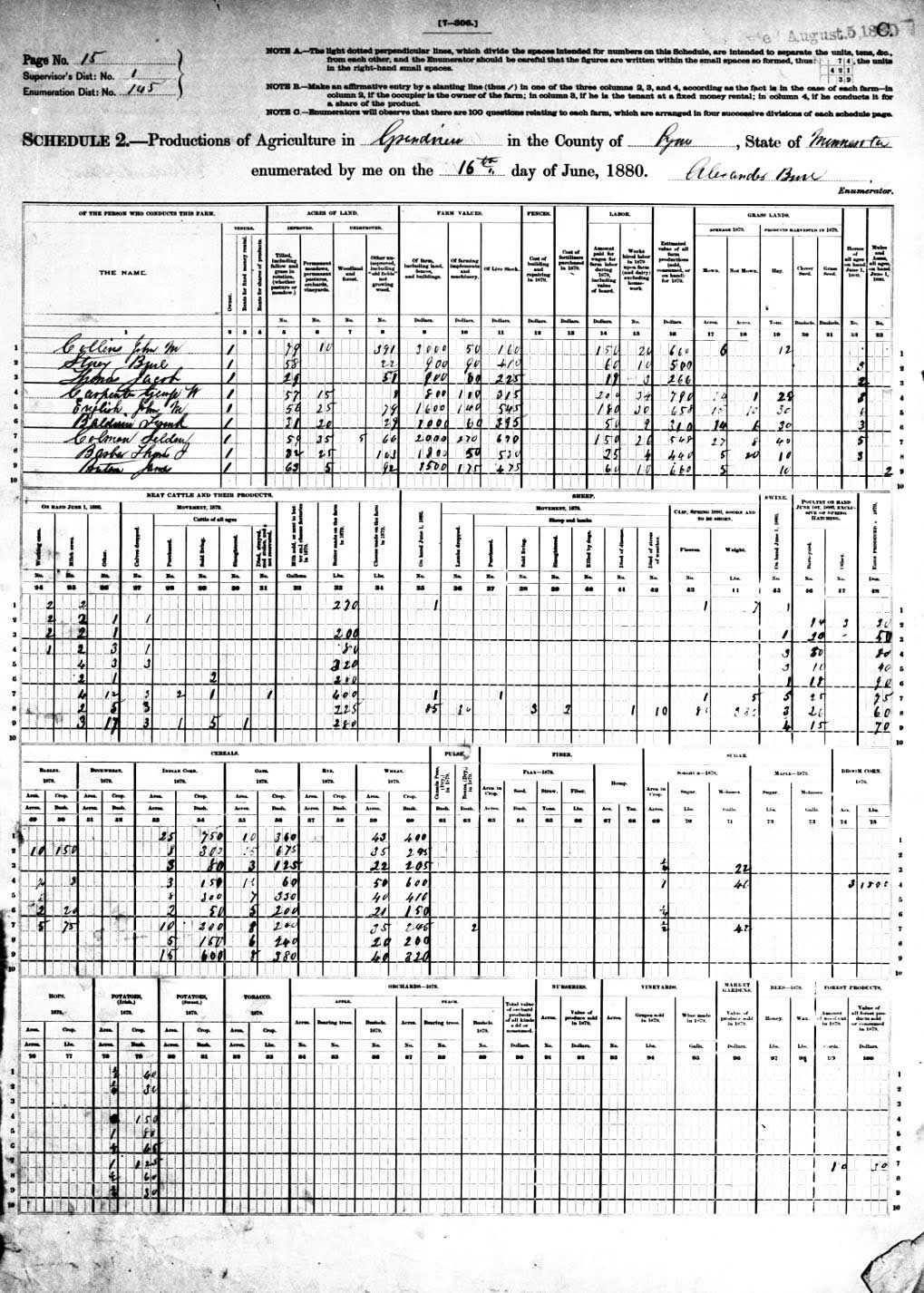 Page from the 1880 U.S. Agrigultural Census listing the farm production statistics for the Carpenter family.