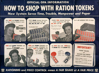 Artwork: How To Shop With Ration Tokens.